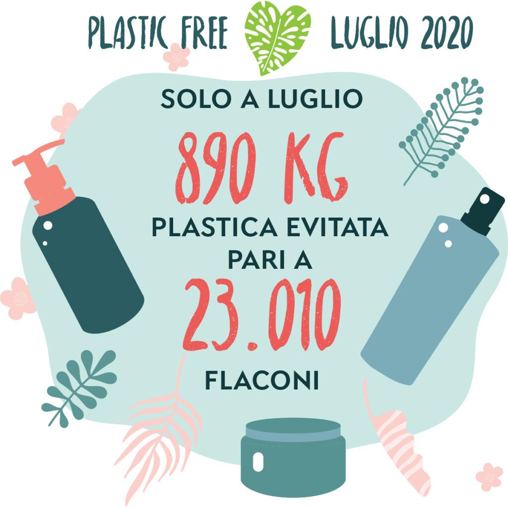 Plastica risparmiata nel luglio 2020