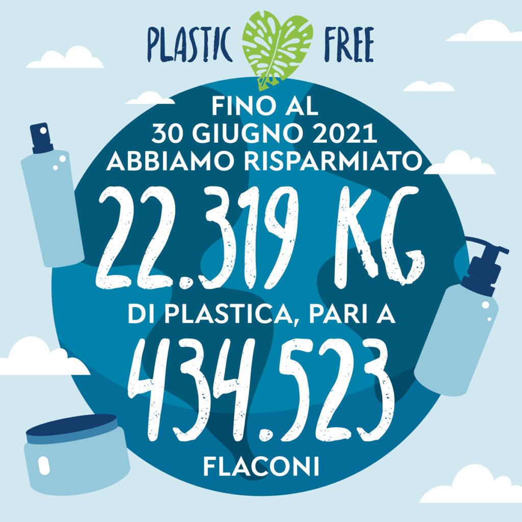 L'impegno plastic free di Officina Naturae